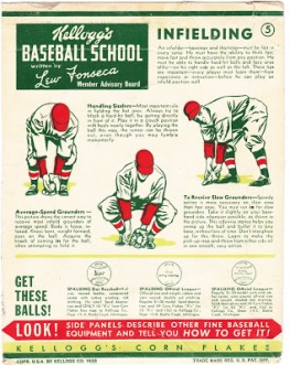 1938 Lew Fonseca Kellogg's Baseball School Box Panel